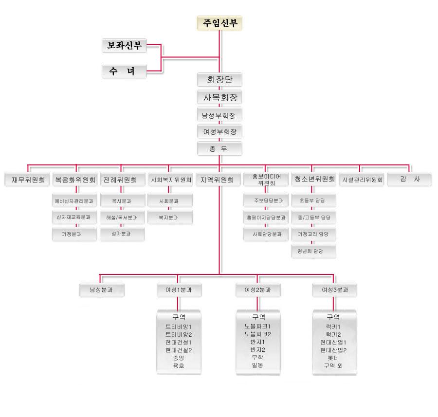 조직도-1.jpg